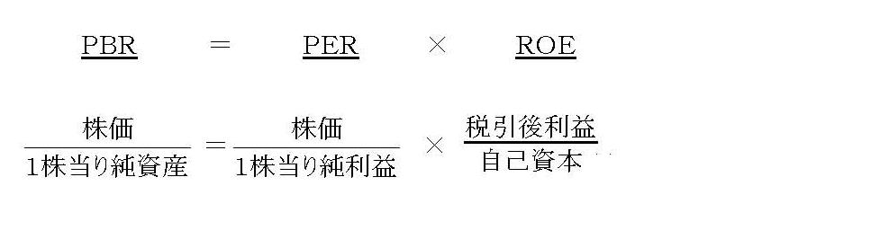 PBR、PER、ROEの関係