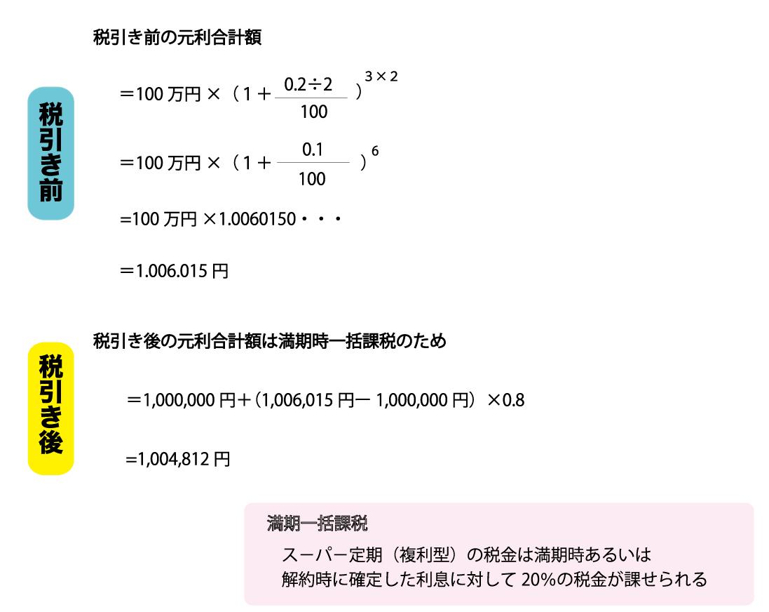 税引き前税引き後計算式