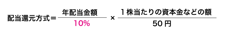 配当還元方式の計算式