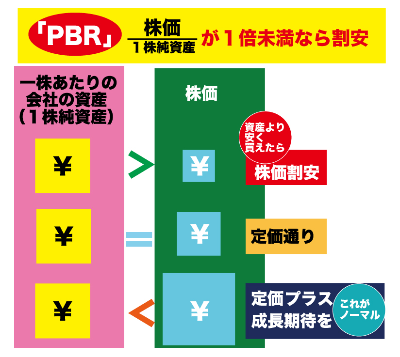 PBRとは