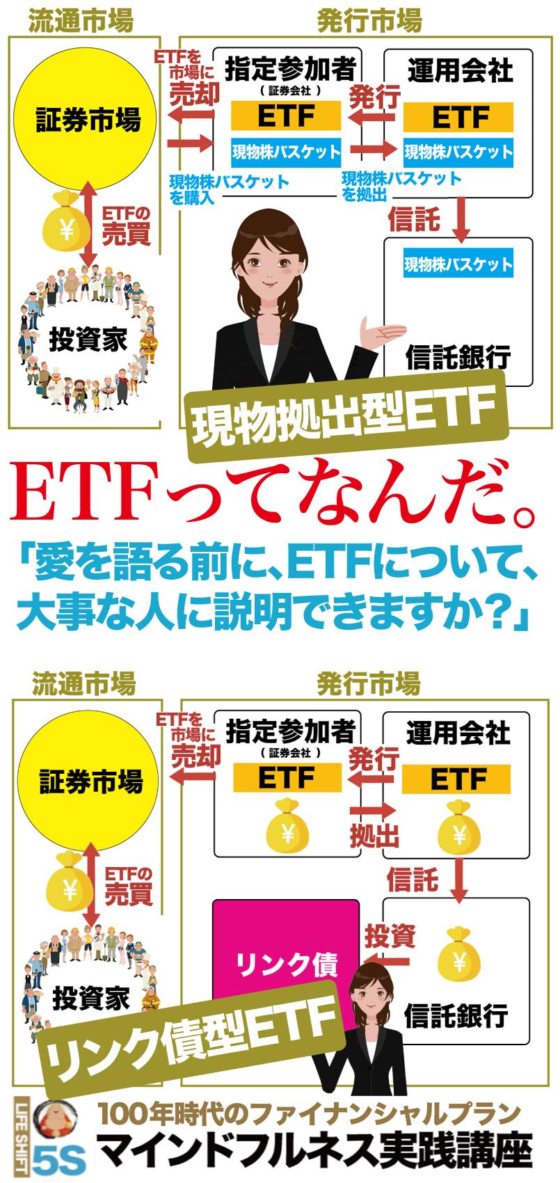 ETFってなんだ